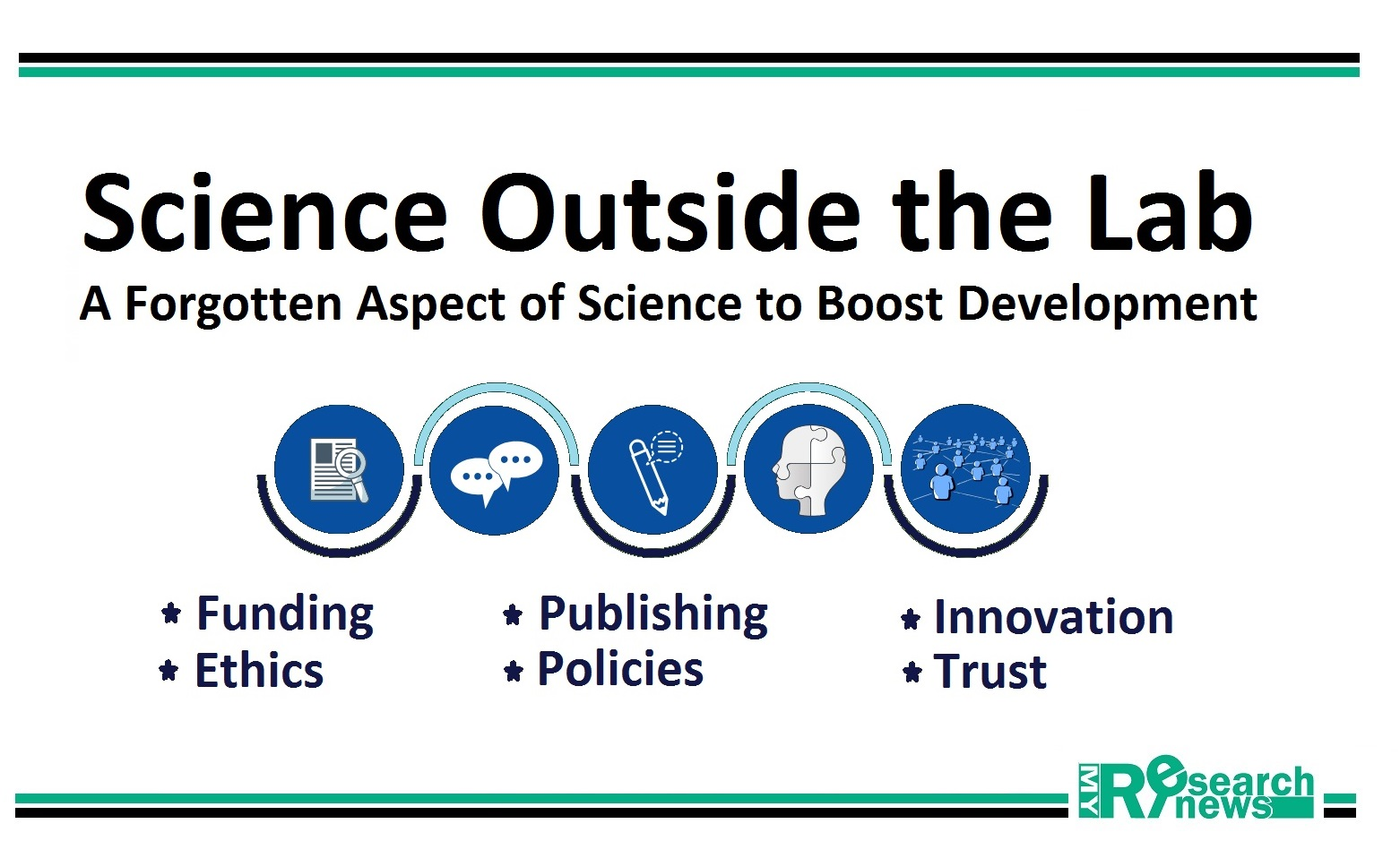 Science Outside the Lab